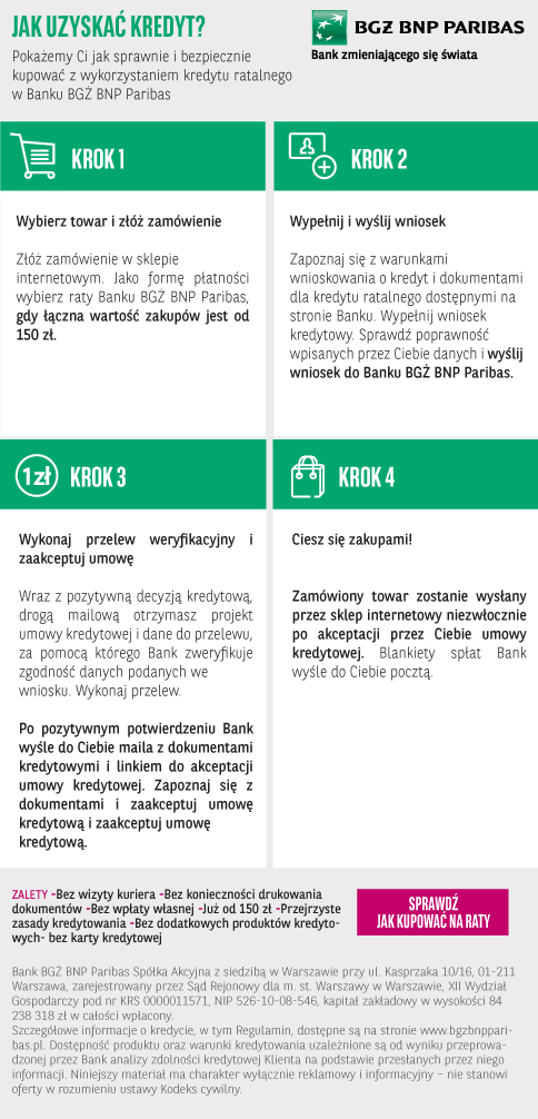 Raty BGŻ BNP PARIBAS